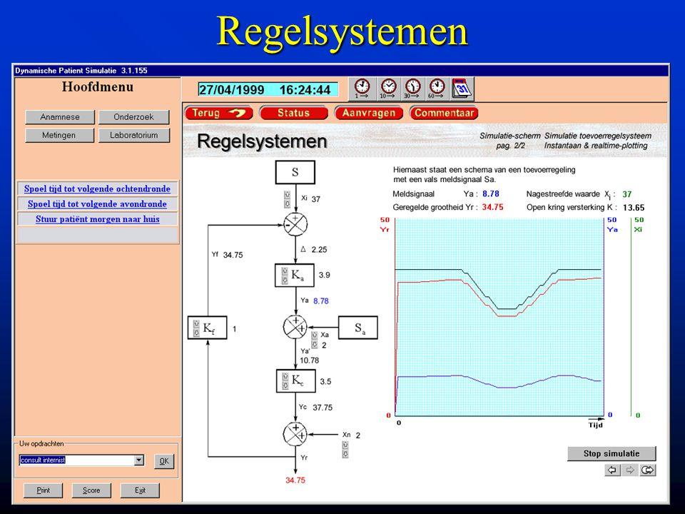 LU MC Leiden University Medical Center Regelsystemen