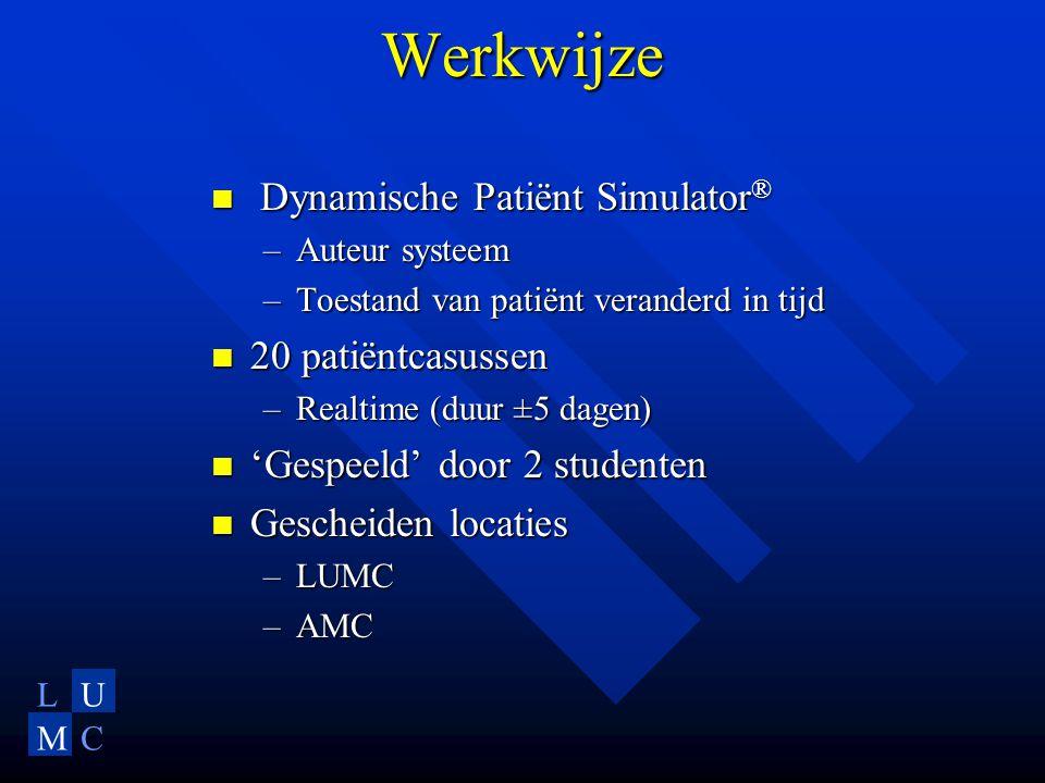 LU MC Werkwijze Dynamische Patiënt Simulator ® Dynamische Patiënt Simulator ® –Auteur systeem –Toestand van patiënt veranderd in tijd 20 patiëntcasussen 20 patiëntcasussen –Realtime (duur ±5 dagen) 'Gespeeld' door 2 studenten 'Gespeeld' door 2 studenten Gescheiden locaties Gescheiden locaties –LUMC –AMC