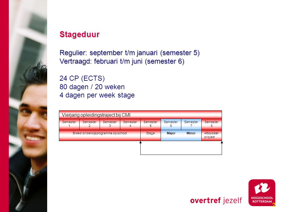 2 Stageduur Stageduur Regulier: september t/m januari (semester 5) Regulier: september t/m januari (semester 5) Vertraagd: februari t/m juni (semester