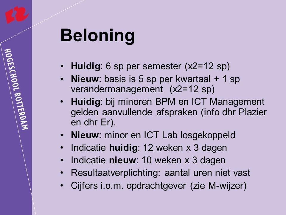 Beloning Huidig: 6 sp per semester (x2=12 sp) Nieuw: basis is 5 sp per kwartaal + 1 sp verandermanagement (x2=12 sp) Huidig: bij minoren BPM en ICT Management gelden aanvullende afspraken (info dhr Plazier en dhr Er).