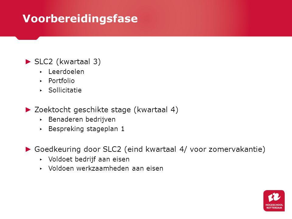 ► SLC2 (kwartaal 3) ▸ Leerdoelen ▸ Portfolio ▸ Sollicitatie ► Zoektocht geschikte stage (kwartaal 4) ▸ Benaderen bedrijven ▸ Bespreking stageplan 1 ►