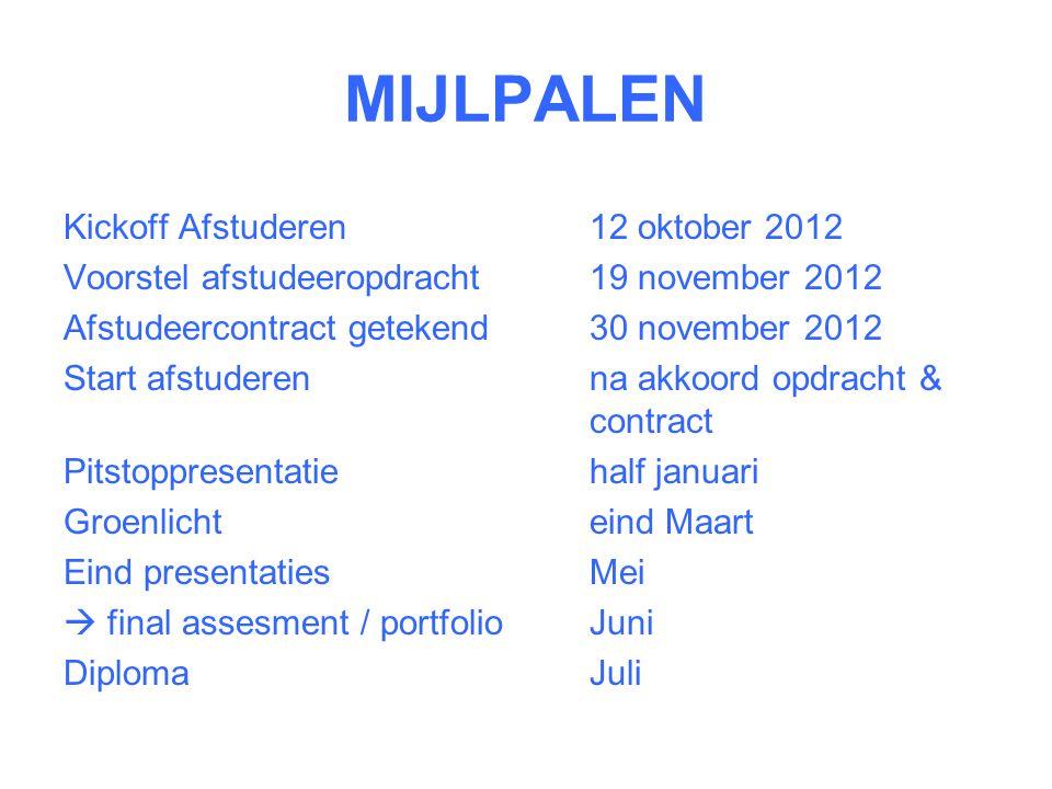 MIJLPALEN Kickoff Afstuderen 12 oktober 2012 Voorstel afstudeeropdracht 19 november 2012 Afstudeercontract getekend 30 november 2012 Start afstuderen