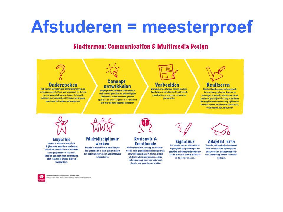 Afstudeercoördinatie: Erwin Borgmeier e.borgmeier@hr.nl Debora Helmens g.d.helmens@hr.nl