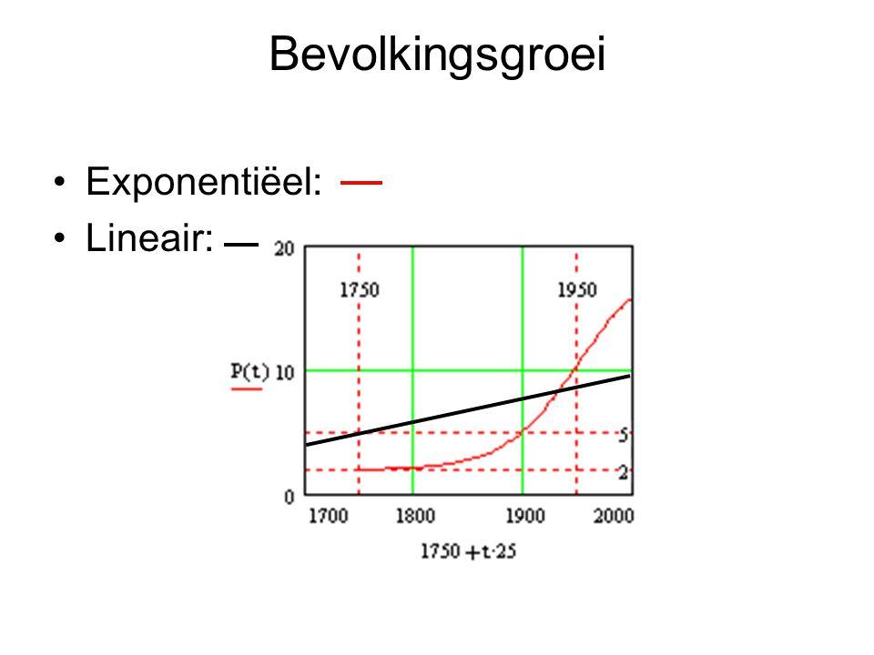 Bevolkingsgroei Exponentiëel: Lineair: