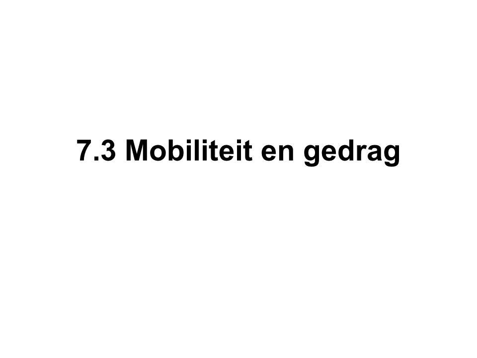 7.3 Mobiliteit en gedrag