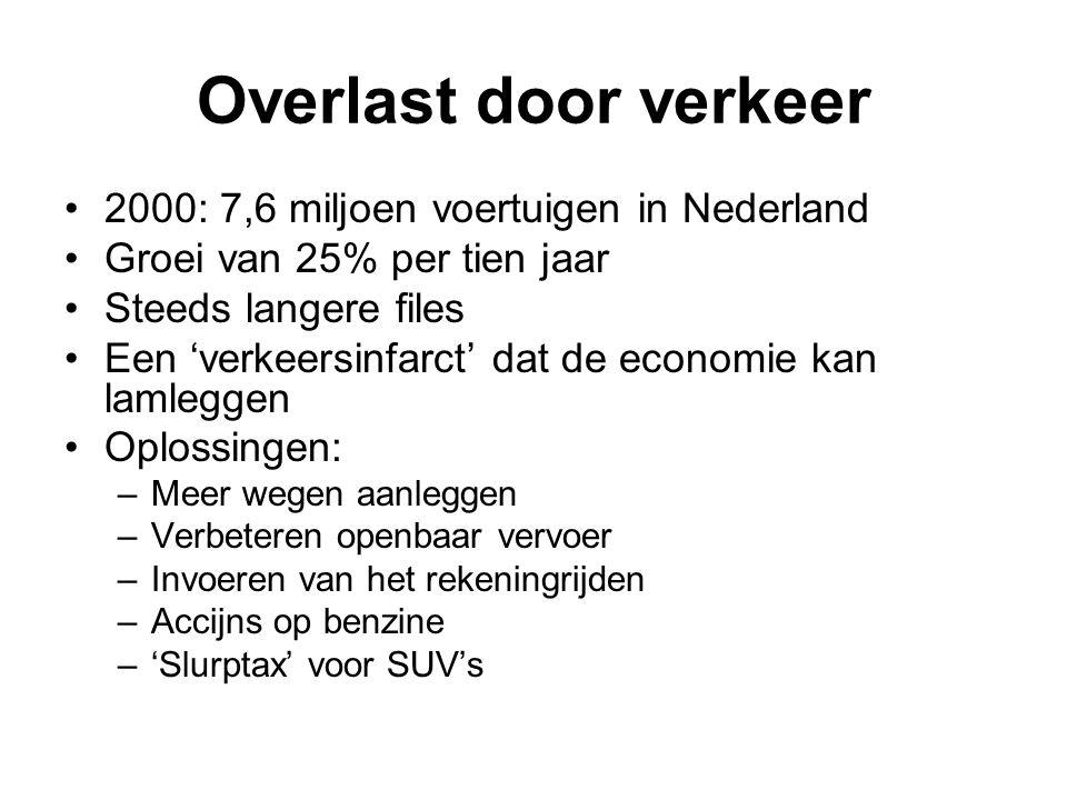 Overlast door verkeer 2000: 7,6 miljoen voertuigen in Nederland Groei van 25% per tien jaar Steeds langere files Een 'verkeersinfarct' dat de economie kan lamleggen Oplossingen: –Meer wegen aanleggen –Verbeteren openbaar vervoer –Invoeren van het rekeningrijden –Accijns op benzine –'Slurptax' voor SUV's