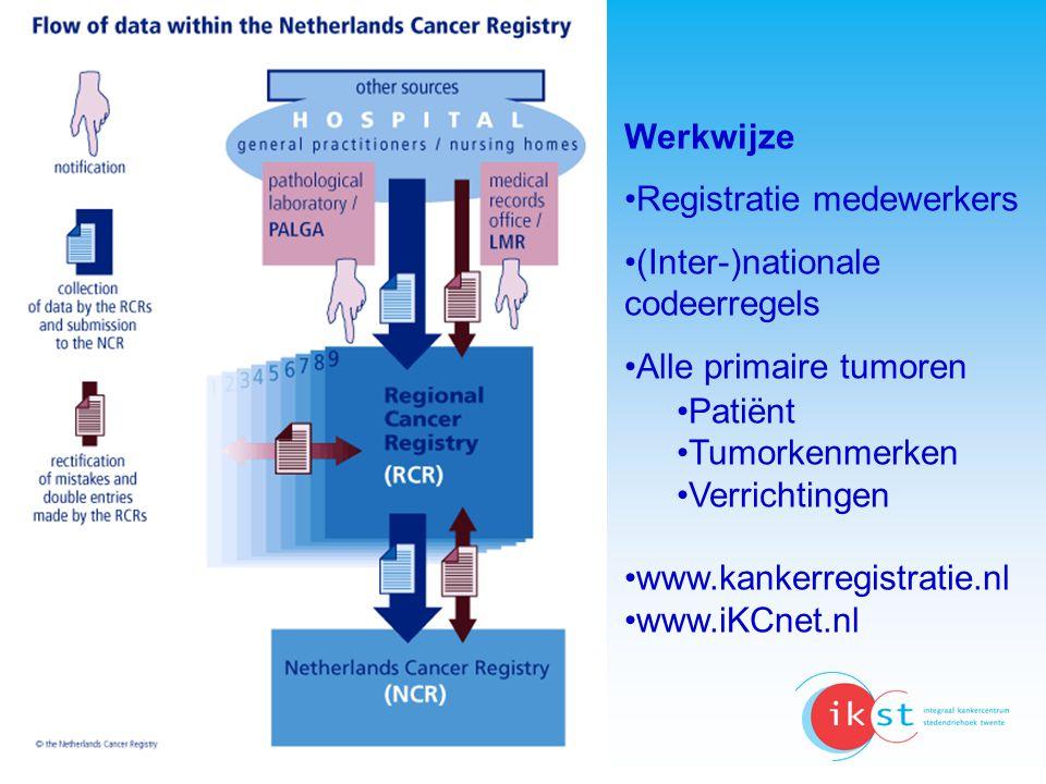 Werkwijze Registratie medewerkers (Inter-)nationale codeerregels Alle primaire tumoren Patiënt Tumorkenmerken Verrichtingen www.kankerregistratie.nl w