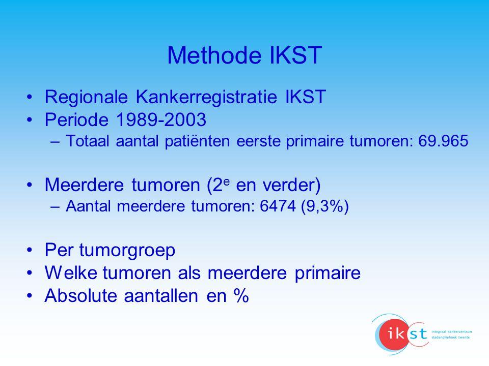 Methode IKST Regionale Kankerregistratie IKST Periode 1989-2003 –Totaal aantal patiënten eerste primaire tumoren: 69.965 Meerdere tumoren (2 e en verd