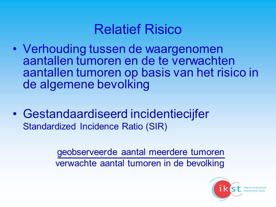 Relatief Risico Verhouding tussen de waargenomen aantallen tumoren en de te verwachten aantallen tumoren op basis van het risico in de algemene bevolk