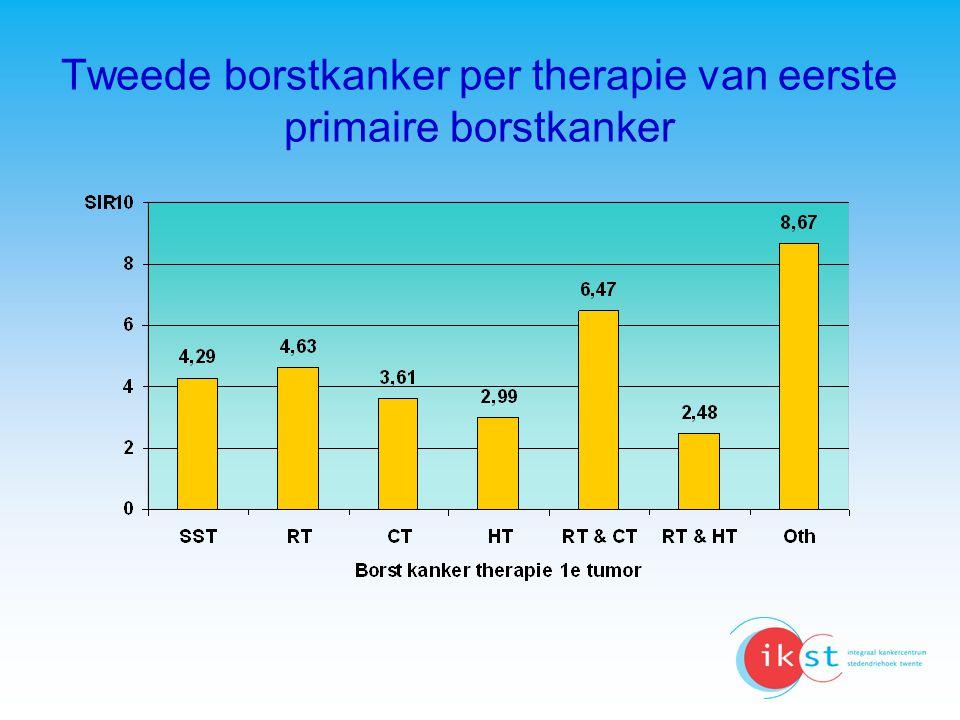 Tweede borstkanker per therapie van eerste primaire borstkanker