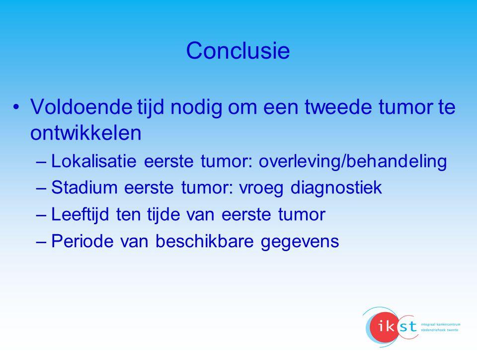 Conclusie Voldoende tijd nodig om een tweede tumor te ontwikkelen –Lokalisatie eerste tumor: overleving/behandeling –Stadium eerste tumor: vroeg diagn