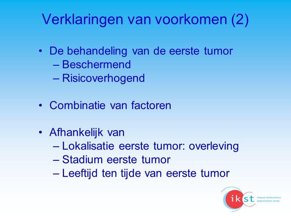 Verklaringen van voorkomen (2) De behandeling van de eerste tumor –Beschermend –Risicoverhogend Combinatie van factoren Afhankelijk van –Lokalisatie e