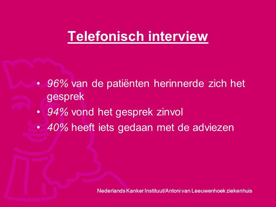 Nederlands Kanker Instituut/Antoni van Leeuwenhoek ziekenhuis Telefonisch interview 96% van de patiënten herinnerde zich het gesprek 94% vond het gesp