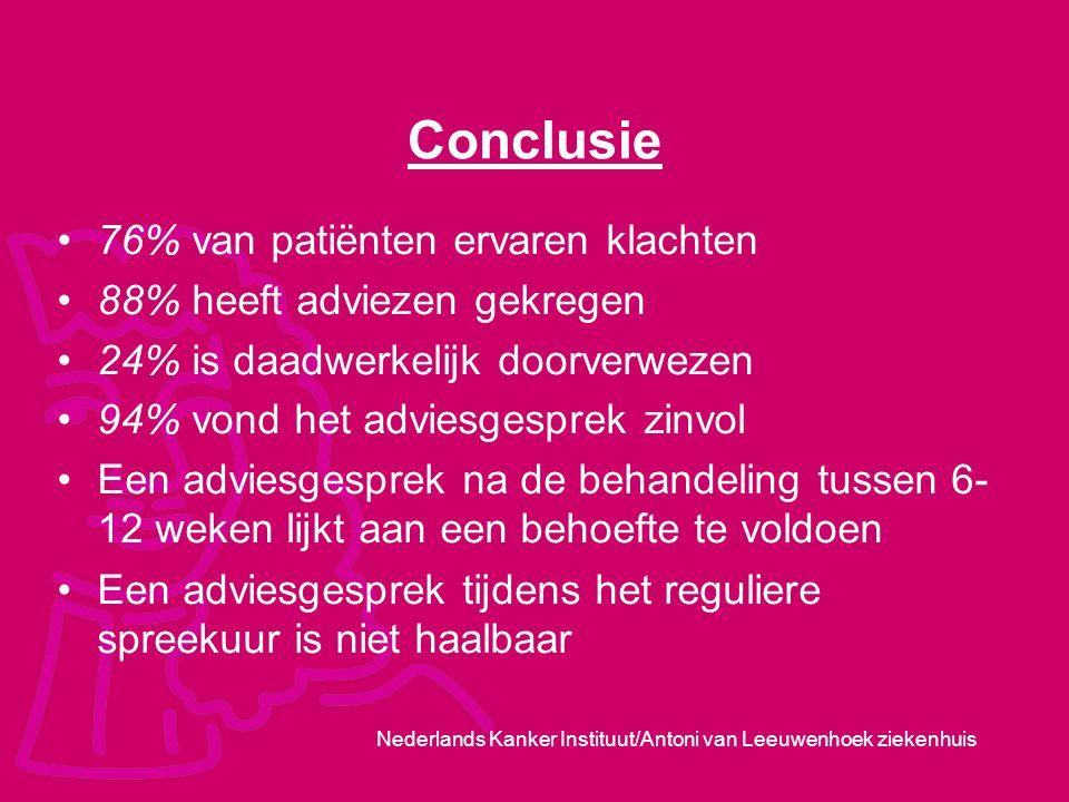 Nederlands Kanker Instituut/Antoni van Leeuwenhoek ziekenhuis Conclusie 76% van patiënten ervaren klachten 88% heeft adviezen gekregen 24% is daadwerk