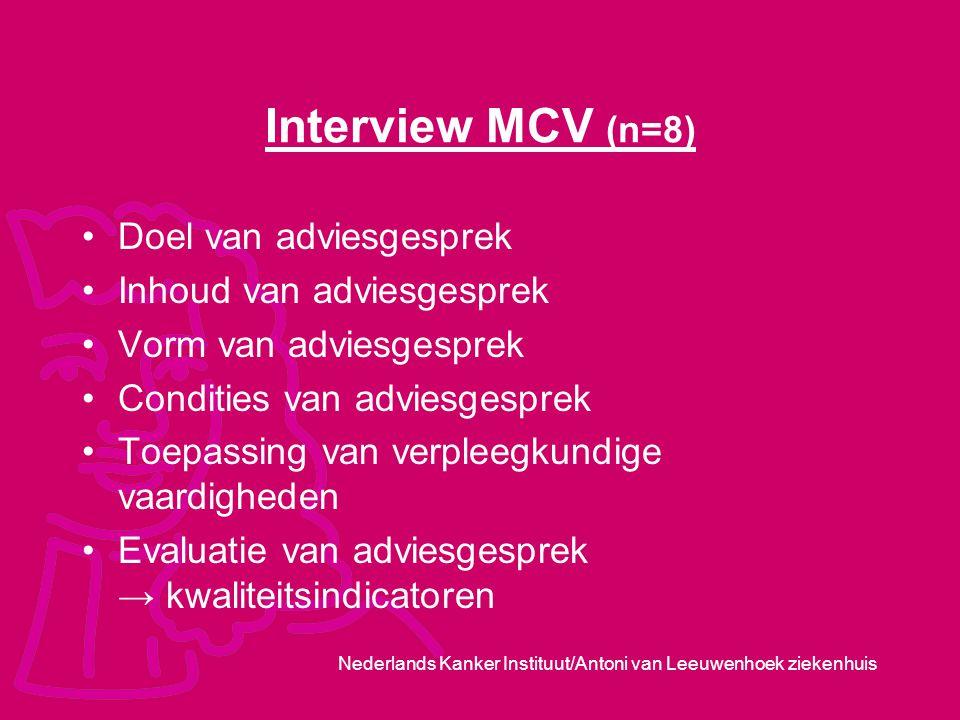 Nederlands Kanker Instituut/Antoni van Leeuwenhoek ziekenhuis Interview MCV (n=8) Doel van adviesgesprek Inhoud van adviesgesprek Vorm van adviesgespr