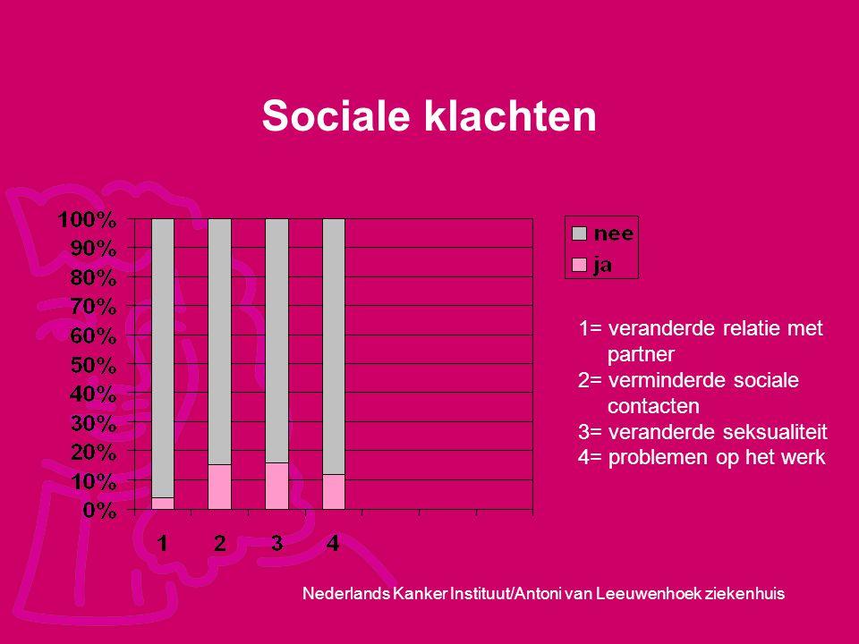Nederlands Kanker Instituut/Antoni van Leeuwenhoek ziekenhuis Sociale klachten 1= veranderde relatie met partner 2= verminderde sociale contacten 3= v