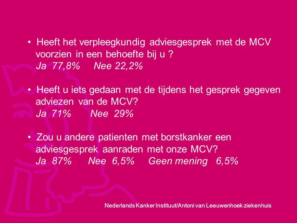Nederlands Kanker Instituut/Antoni van Leeuwenhoek ziekenhuis Heeft het verpleegkundig adviesgesprek met de MCV voorzien in een behoefte bij u ? Ja 77