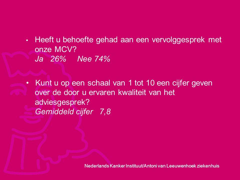 Nederlands Kanker Instituut/Antoni van Leeuwenhoek ziekenhuis Heeft u behoefte gehad aan een vervolggesprek met onze MCV? Ja 26% Nee 74% Kunt u op een