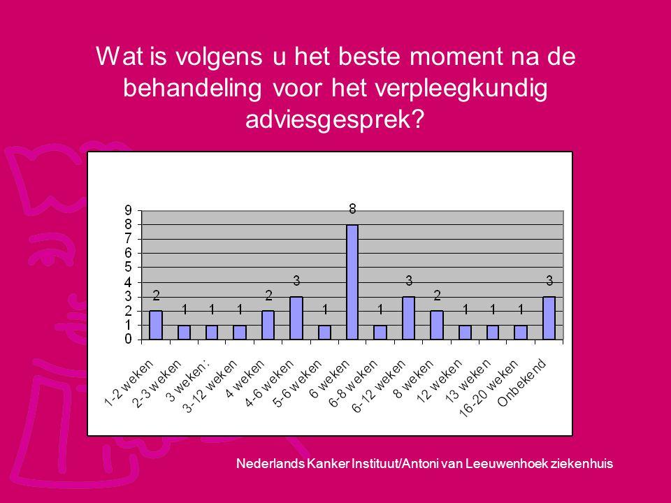 Nederlands Kanker Instituut/Antoni van Leeuwenhoek ziekenhuis Wat is volgens u het beste moment na de behandeling voor het verpleegkundig adviesgespre