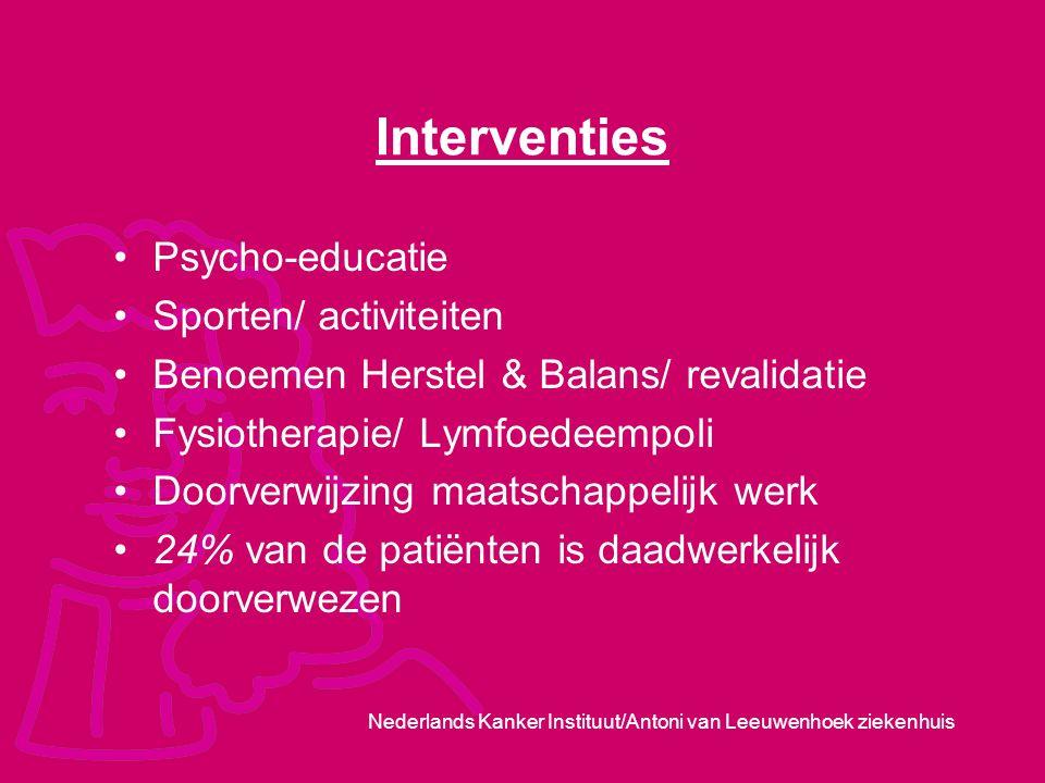 Nederlands Kanker Instituut/Antoni van Leeuwenhoek ziekenhuis Interventies Psycho-educatie Sporten/ activiteiten Benoemen Herstel & Balans/ revalidati