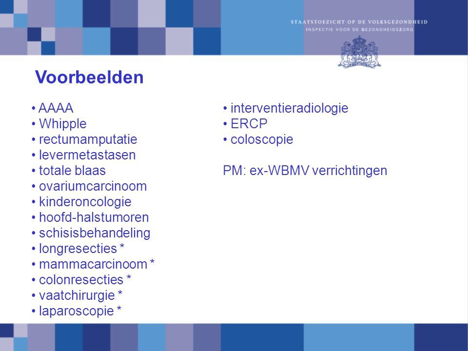 Voorbeelden AAAA Whipple rectumamputatie levermetastasen totale blaas ovariumcarcinoom kinderoncologie hoofd-halstumoren schisisbehandeling longresecties * mammacarcinoom * colonresecties * vaatchirurgie * laparoscopie * interventieradiologie ERCP coloscopie PM: ex-WBMV verrichtingen