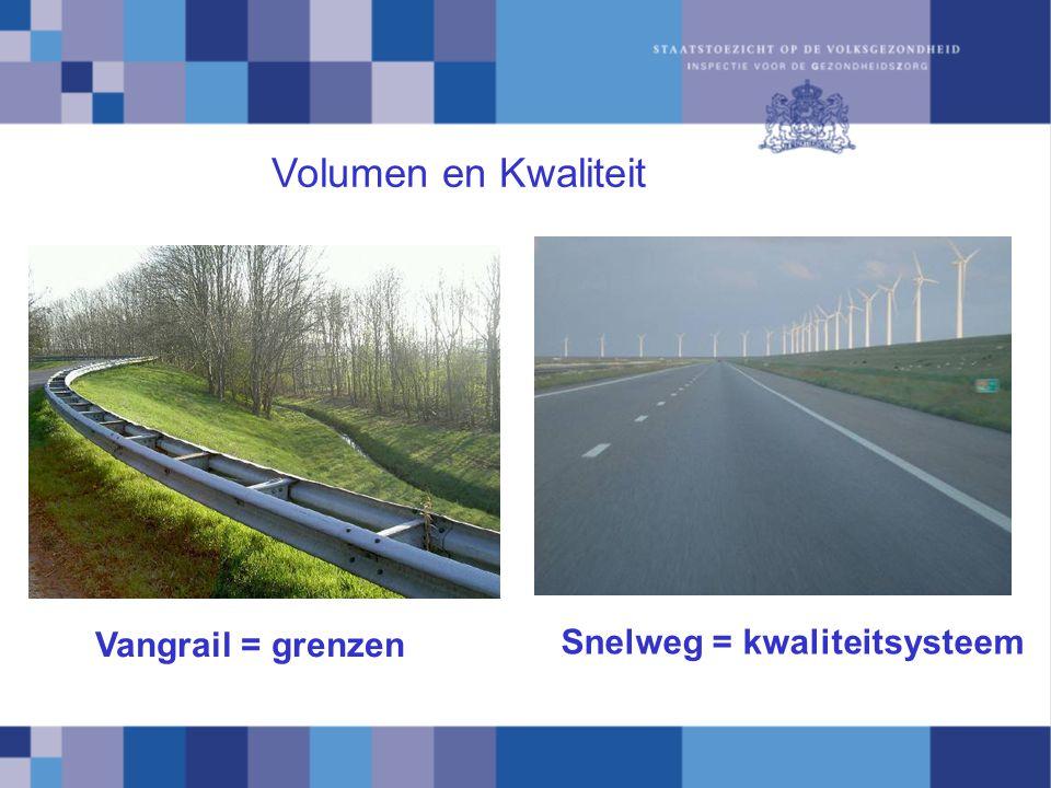 Volumen en Kwaliteit Vangrail = grenzen Snelweg = kwaliteitsysteem