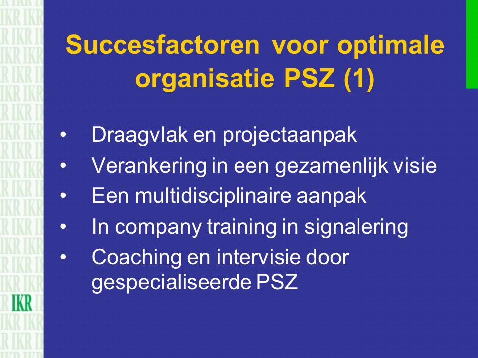 Succesfactoren voor optimale organisatie PSZ (1) Draagvlak en projectaanpak Verankering in een gezamenlijk visie Een multidisciplinaire aanpak In comp