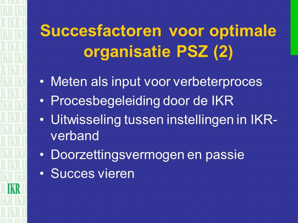 Succesfactoren voor optimale organisatie PSZ (2) Meten als input voor verbeterproces Procesbegeleiding door de IKR Uitwisseling tussen instellingen in