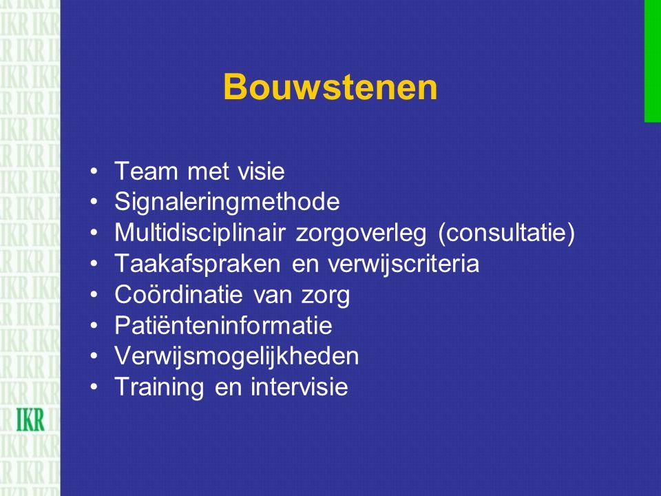 Bouwstenen Team met visie Signaleringmethode Multidisciplinair zorgoverleg (consultatie) Taakafspraken en verwijscriteria Coördinatie van zorg Patiënt