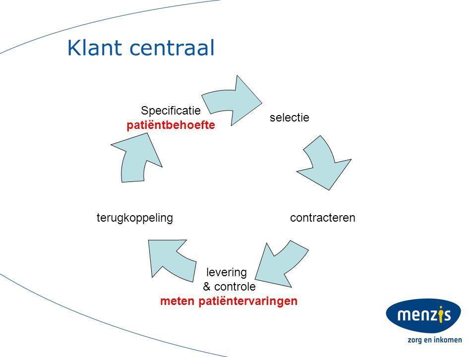 Klant centraal selectie contracteren levering & controle meten patiëntervaringen terugkoppeling Specificatie patiëntbehoefte