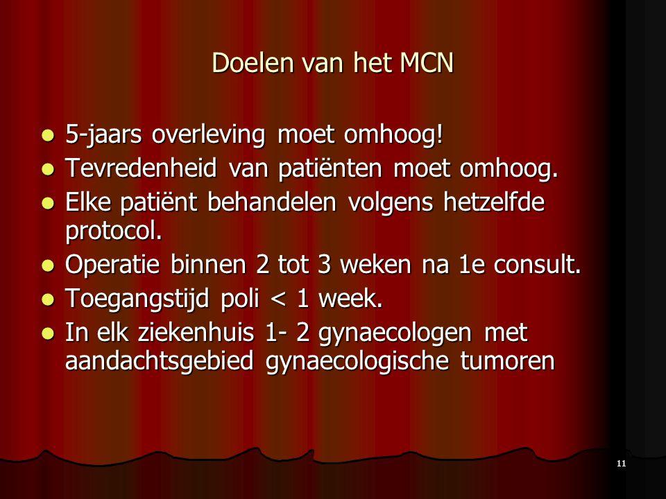 11 Doelen van het MCN 5-jaars overleving moet omhoog! 5-jaars overleving moet omhoog! Tevredenheid van patiënten moet omhoog. Tevredenheid van patiënt