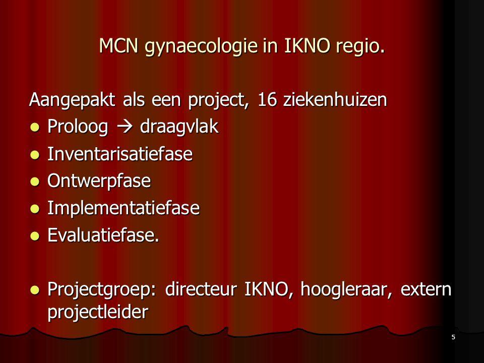 6 Inventarisatiefase Gevraagd o.a.