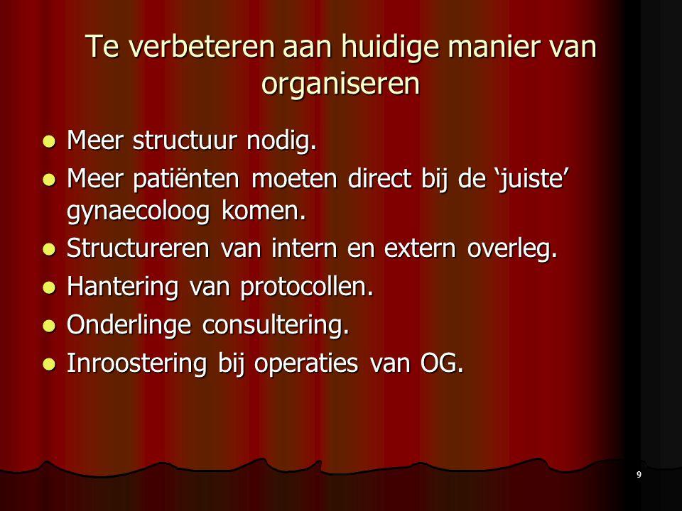 9 Te verbeteren aan huidige manier van organiseren Meer structuur nodig. Meer structuur nodig. Meer patiënten moeten direct bij de 'juiste' gynaecoloo