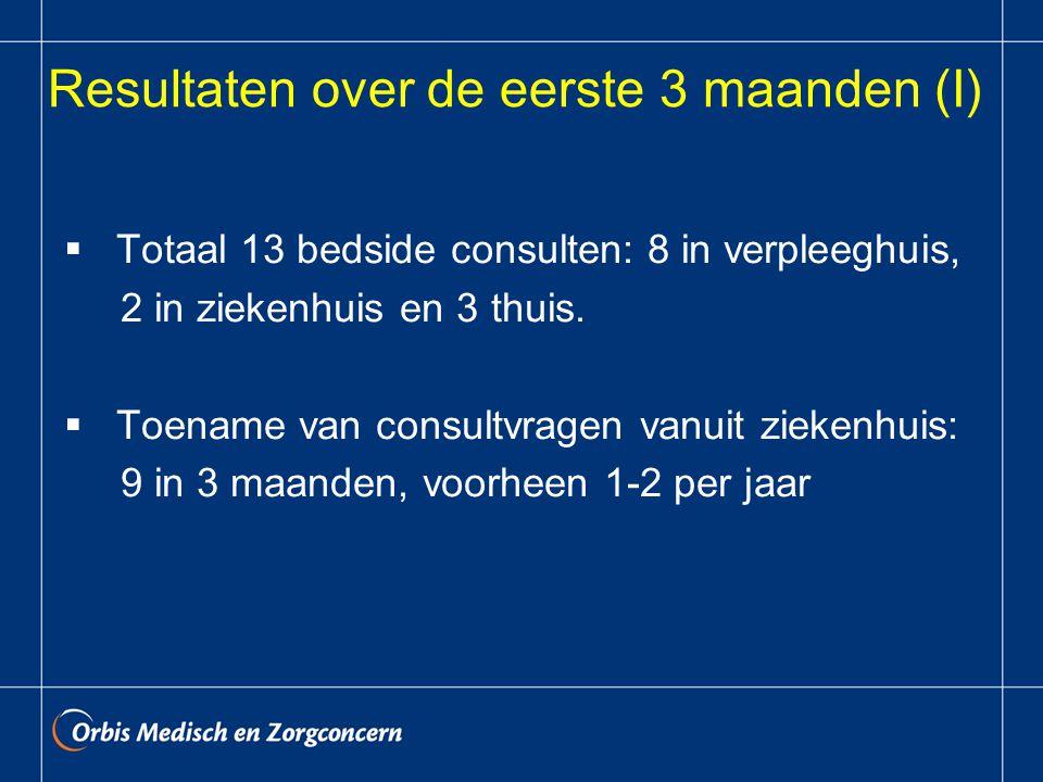 Resultaten over de eerste 3 maanden (I)  Totaal 13 bedside consulten: 8 in verpleeghuis, 2 in ziekenhuis en 3 thuis.
