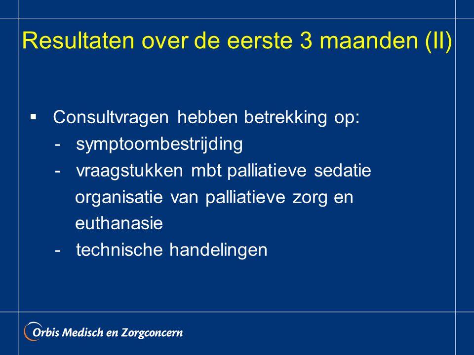Resultaten over de eerste 3 maanden (II)  Consultvragen hebben betrekking op: - symptoombestrijding - vraagstukken mbt palliatieve sedatie organisatie van palliatieve zorg en euthanasie - technische handelingen