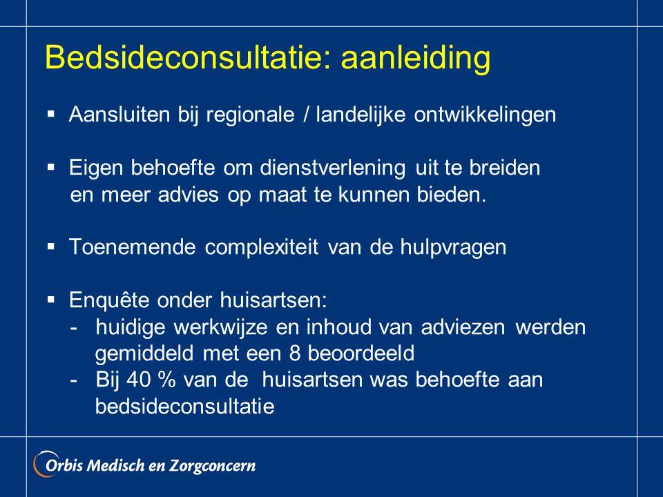 Bedsideconsultatie: aanleiding  Aansluiten bij regionale / landelijke ontwikkelingen  Eigen behoefte om dienstverlening uit te breiden en meer advies op maat te kunnen bieden.