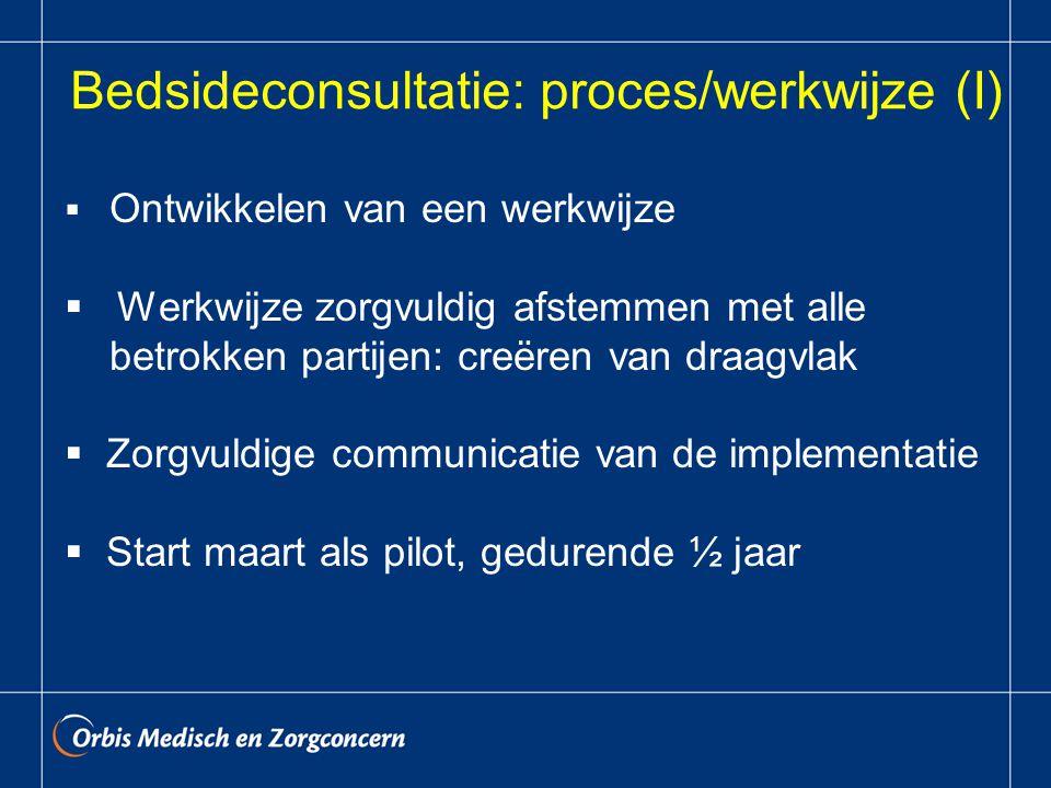 Bedsideconsultatie: proces/werkwijze (I)  Ontwikkelen van een werkwijze  Werkwijze zorgvuldig afstemmen met alle betrokken partijen: creëren van draagvlak  Zorgvuldige communicatie van de implementatie  Start maart als pilot, gedurende ½ jaar