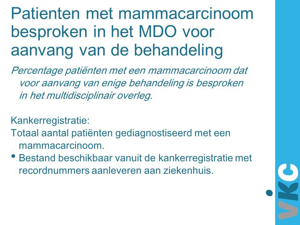 Patienten met mammacarcinoom besproken in het MDO voor aanvang van de behandeling Percentage patiënten met een mammacarcinoom dat voor aanvang van eni