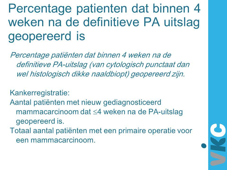 Percentage patienten dat binnen 4 weken na de definitieve PA uitslag geopereerd is Percentage patiënten dat binnen 4 weken na de definitieve PA-uitsla