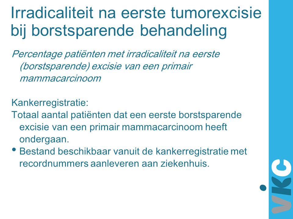 Irradicaliteit na eerste tumorexcisie bij borstsparende behandeling Percentage patiënten met irradicaliteit na eerste (borstsparende) excisie van een