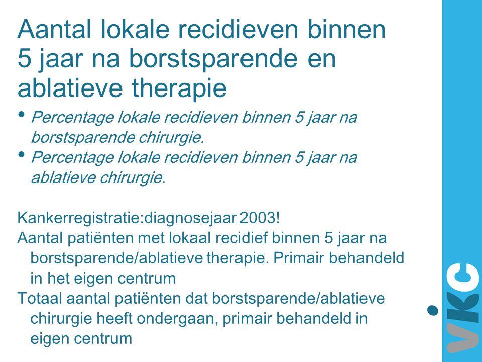 Aantal lokale recidieven binnen 5 jaar na borstsparende en ablatieve therapie Percentage lokale recidieven binnen 5 jaar na borstsparende chirurgie. P