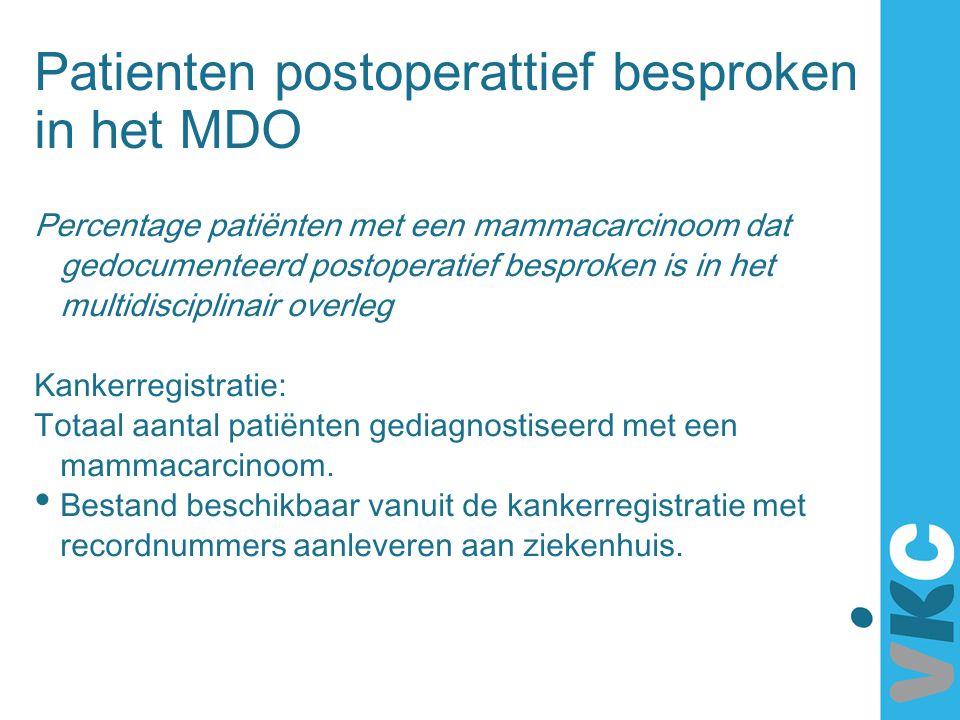 Patienten postoperattief besproken in het MDO Percentage patiënten met een mammacarcinoom dat gedocumenteerd postoperatief besproken is in het multidi