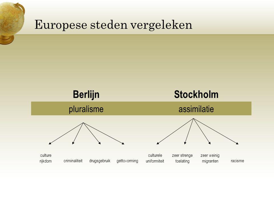 Europese steden vergeleken BerlijnStockholm pluralismeassimilatie culture rijkdomcriminaliteitdrugsgebruikgettovorming culturele uniformiteit zeer strenge toelating zeer weinig migrantenracisme
