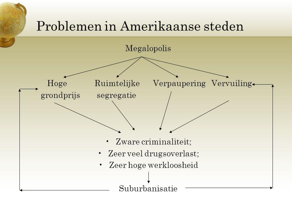 Problemen in Amerikaanse steden Megalopolis Hoge RuimtelijkeVerpauperingVervuiling grondprijs segregatie Zware criminaliteit; Zeer veel drugsoverlast; Zeer hoge werkloosheid Suburbanisatie
