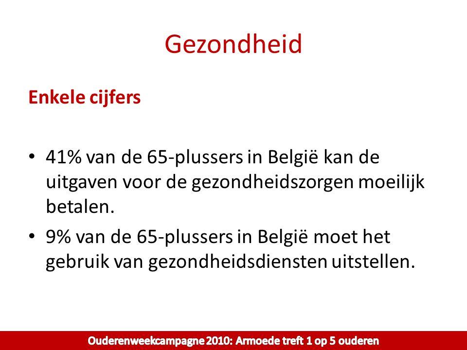 Gezondheid Enkele cijfers 41% van de 65-plussers in België kan de uitgaven voor de gezondheidszorgen moeilijk betalen. 9% van de 65-plussers in België