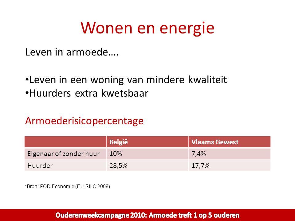 Wonen en energie BelgiëVlaams Gewest Eigenaar of zonder huur10%7,4% Huurder28,5%17,7% Leven in armoede…. Leven in een woning van mindere kwaliteit Huu