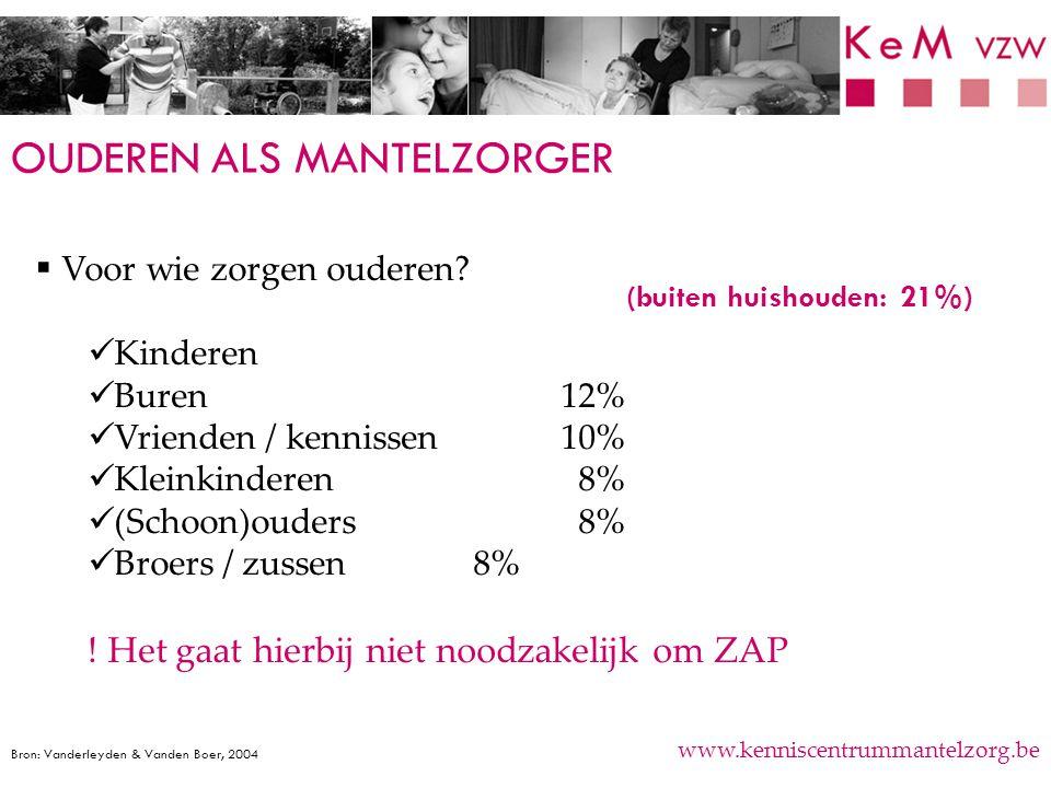 OUDEREN ALS MANTELZORGER www.kenniscentrummantelzorg.be  Voor wie zorgen ouderen? Kinderen Buren12% Vrienden / kennissen10% Kleinkinderen 8% (Schoon)