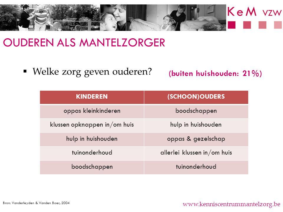 OUDEREN ALS MANTELZORGER www.kenniscentrummantelzorg.be  Welke zorg geven ouderen? (buiten huishouden: 21%) KINDEREN(SCHOON)OUDERS oppas kleinkindere