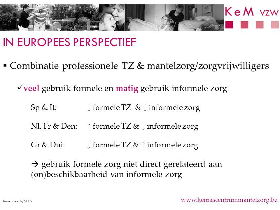 IN EUROPEES PERSPECTIEF www.kenniscentrummantelzorg.be  Combinatie professionele TZ & mantelzorg/zorgvrijwilligers intensiteit zorg: matig  Toewijzing van zorg Onvoldoende garantie dat meest zorgafhankelijke persoon ook meeste ondersteuning krijgt Bron: Geerts, 2009