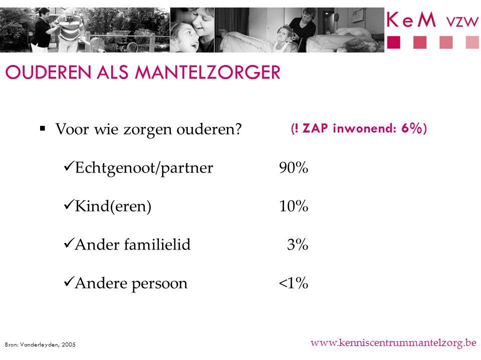 OUDEREN ALS MANTELZORGER www.kenniscentrummantelzorg.be  Voor wie zorgen ouderen? Echtgenoot/partner90% Kind(eren)10% Ander familielid 3% Andere pers